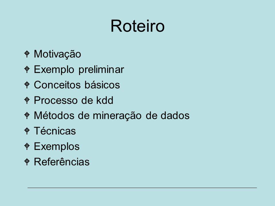 Roteiro Motivação Exemplo preliminar Conceitos básicos Processo de kdd