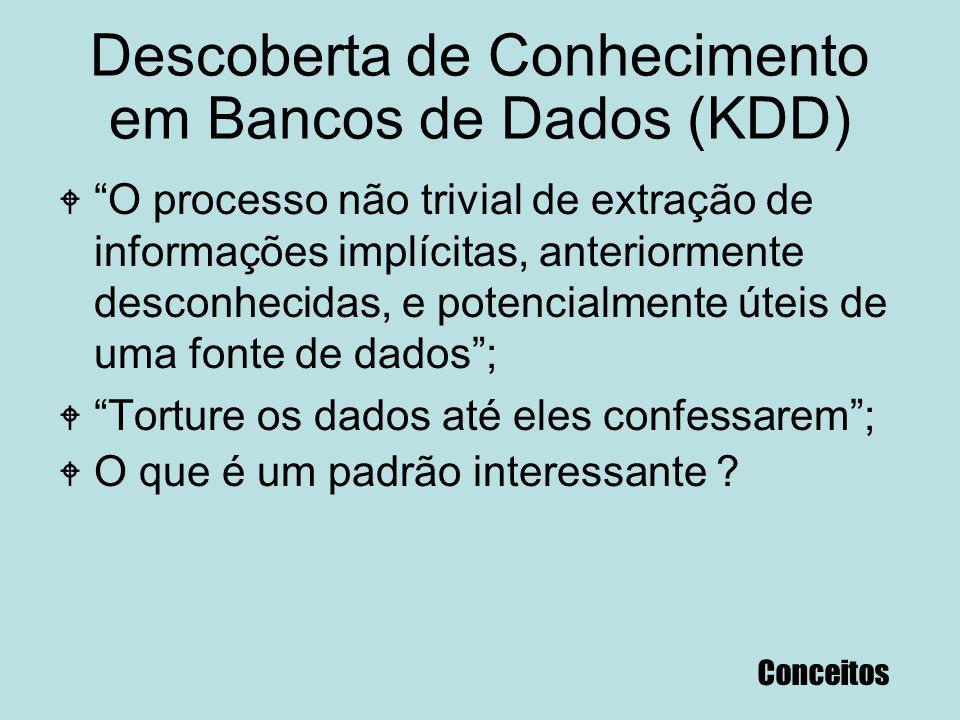 Descoberta de Conhecimento em Bancos de Dados (KDD)