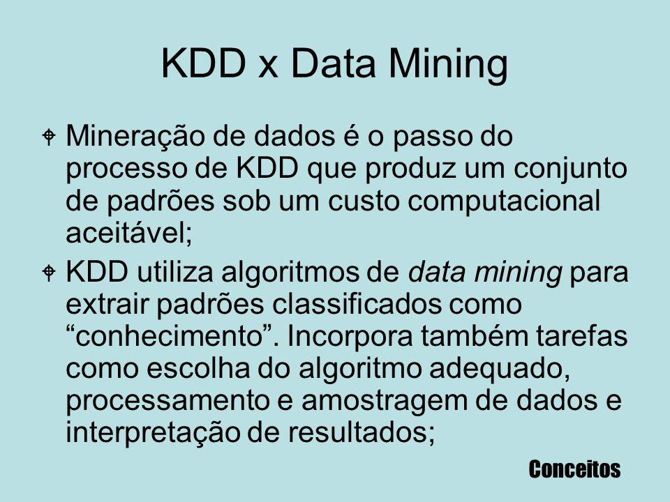 KDD x Data Mining Mineração de dados é o passo do processo de KDD que produz um conjunto de padrões sob um custo computacional aceitável;