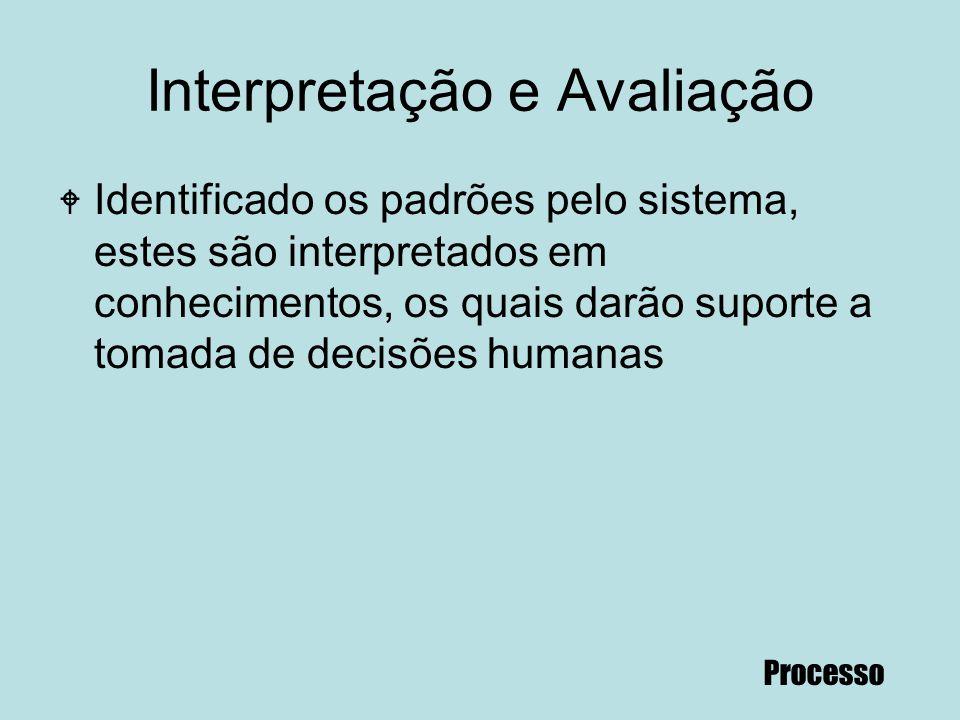 Interpretação e Avaliação