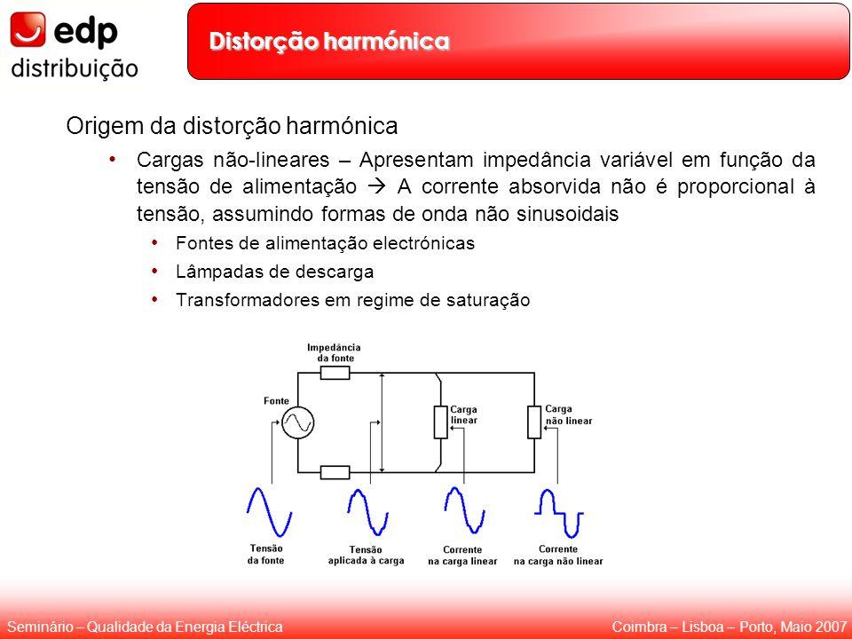Origem da distorção harmónica
