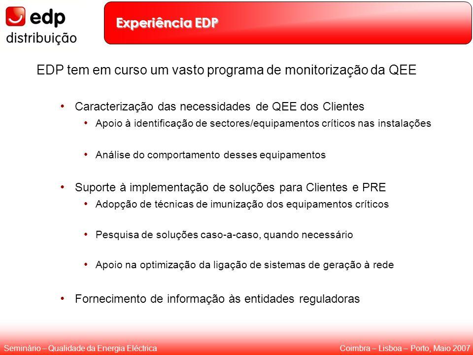EDP tem em curso um vasto programa de monitorização da QEE