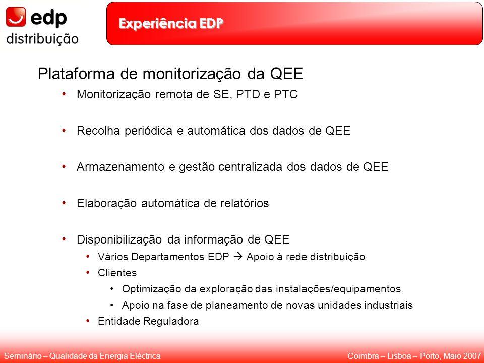 Plataforma de monitorização da QEE