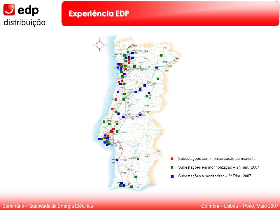 Experiência EDP Subestações com monitorização permanente