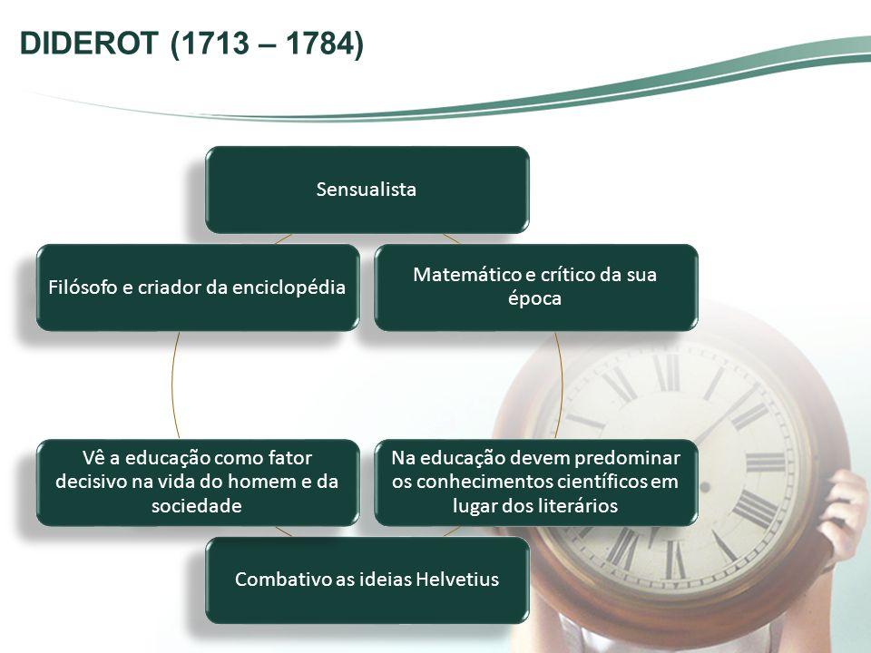 DIDEROT (1713 – 1784) Sensualista Matemático e crítico da sua época
