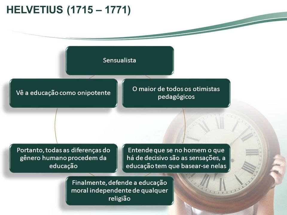 HELVETIUS (1715 – 1771) Sensualista