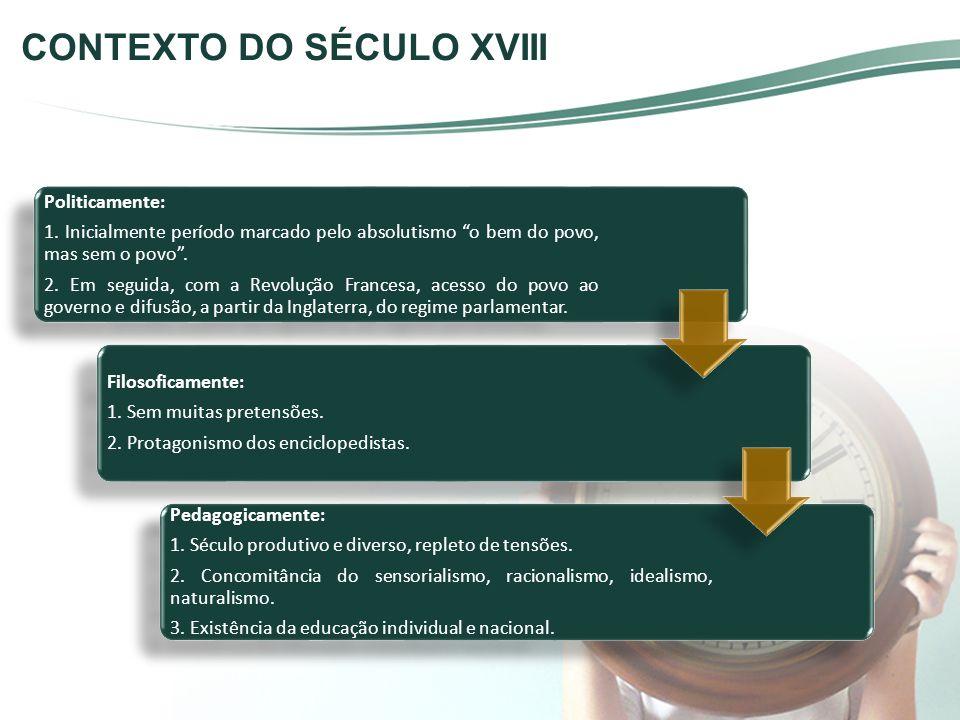 CONTEXTO DO SÉCULO XVIII