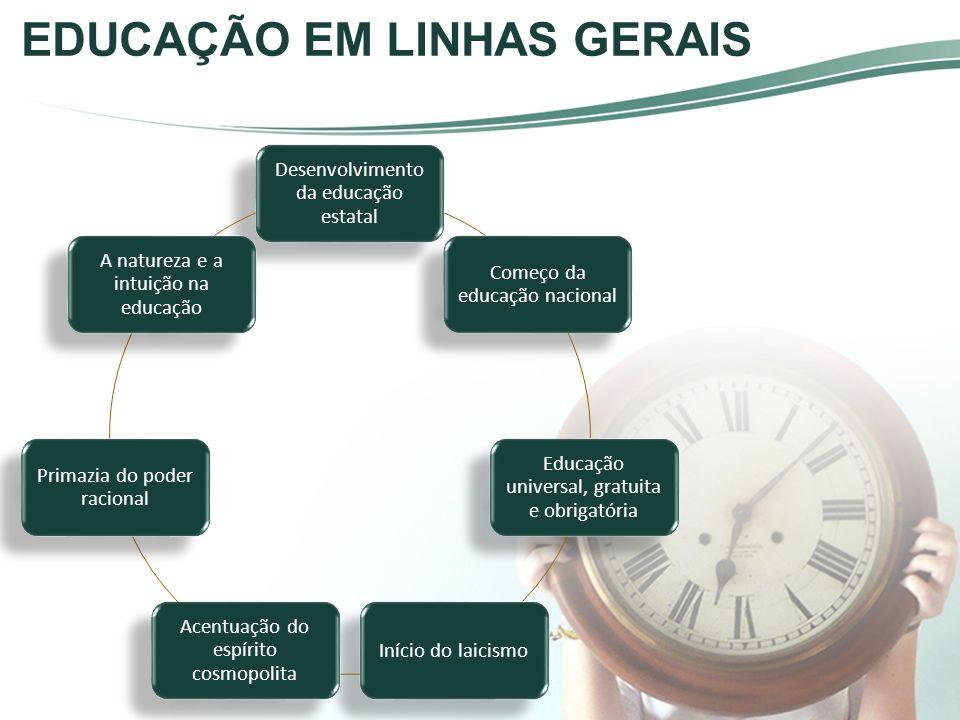 EDUCAÇÃO EM LINHAS GERAIS