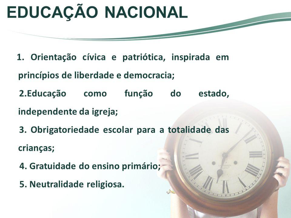 EDUCAÇÃO NACIONAL 1. Orientação cívica e patriótica, inspirada em princípios de liberdade e democracia;