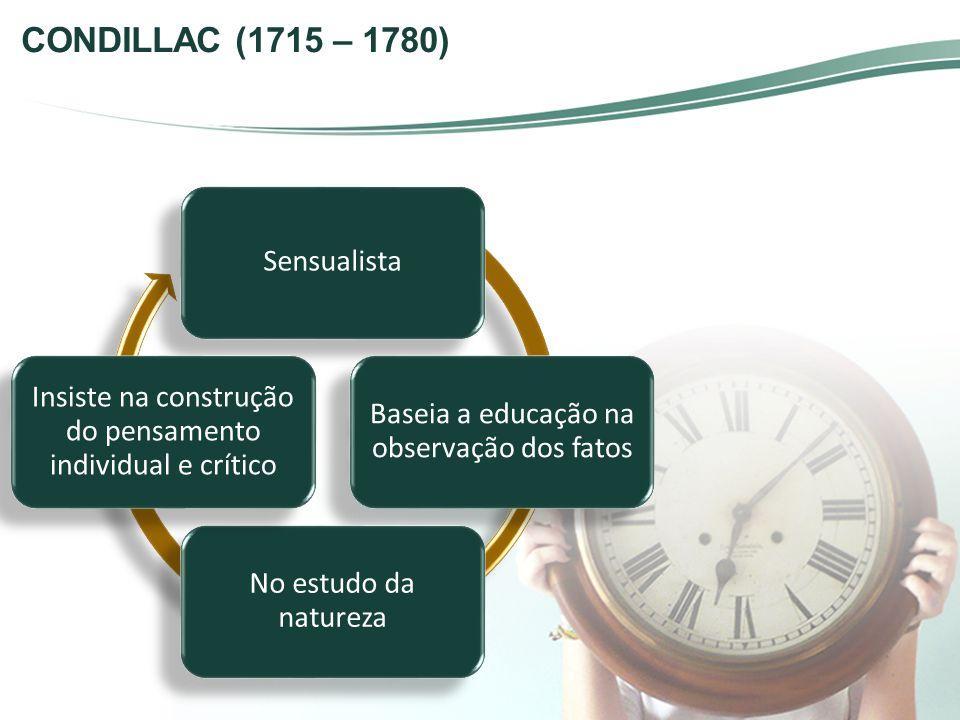 CONDILLAC (1715 – 1780) Sensualista
