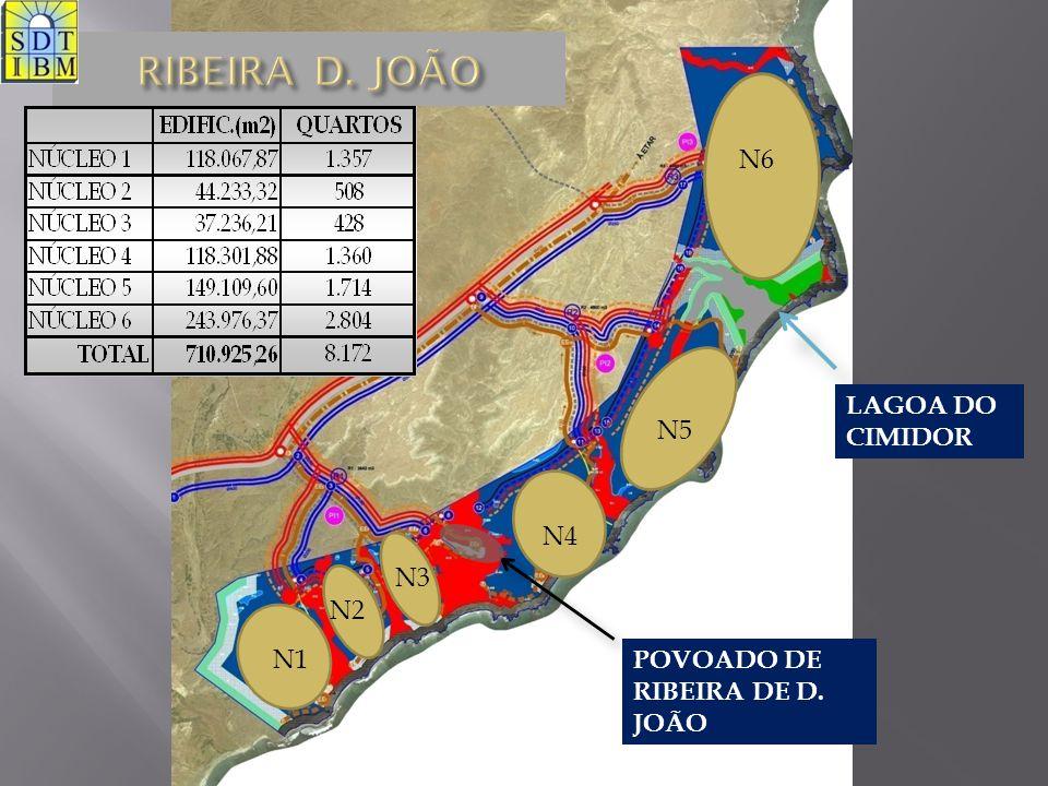RIBEIRA D. JOÃO N6 LAGOA DO CIMIDOR N5 N4 N3 N2 N1