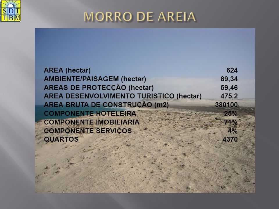 MORRO DE AREIA AREA (hectar) 624 AMBIENTE/PAISAGEM (hectar) 89,34