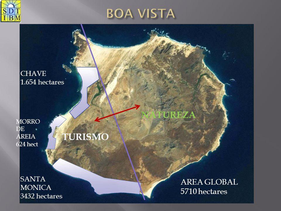 BOA VISTA NATUREZA TURISMO AREA GLOBAL 5710 hectares CHAVE