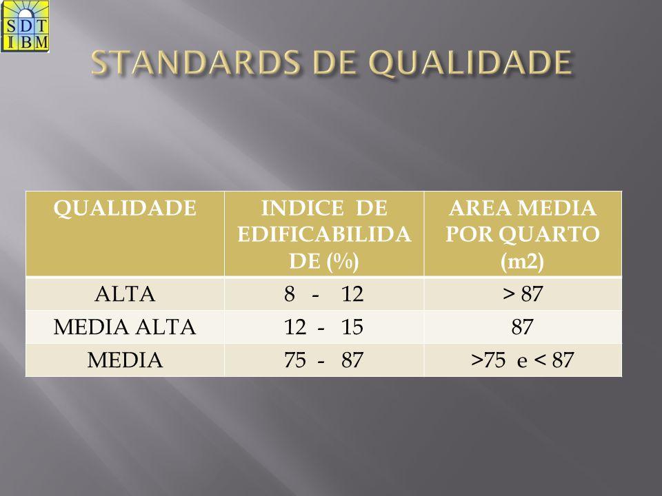 STANDARDS DE QUALIDADE