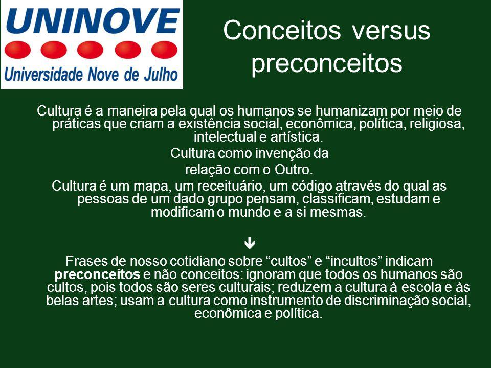 Conceitos versus preconceitos
