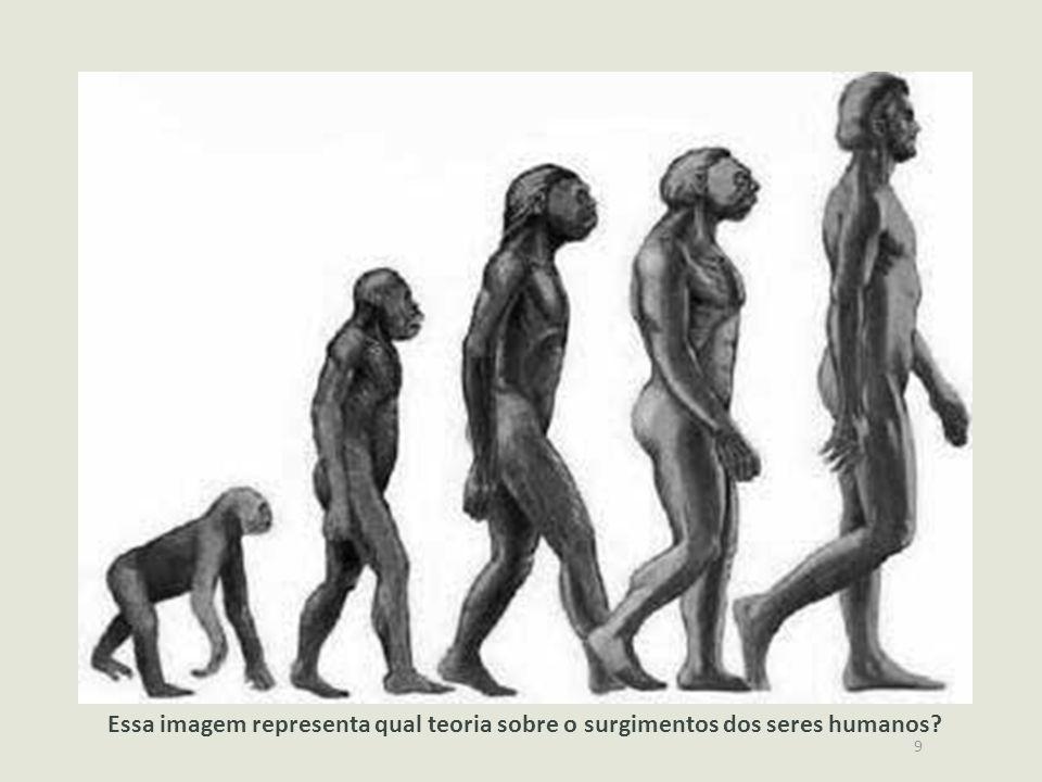 Essa imagem representa qual teoria sobre o surgimentos dos seres humanos