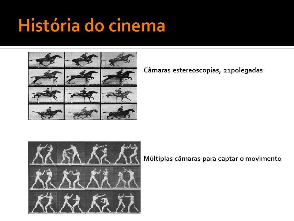 História do cinema Câmaras estereoscopias, 21polegadas