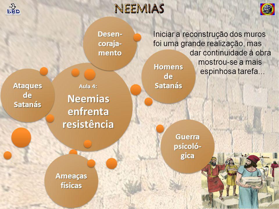 Neemias enfrenta resistência