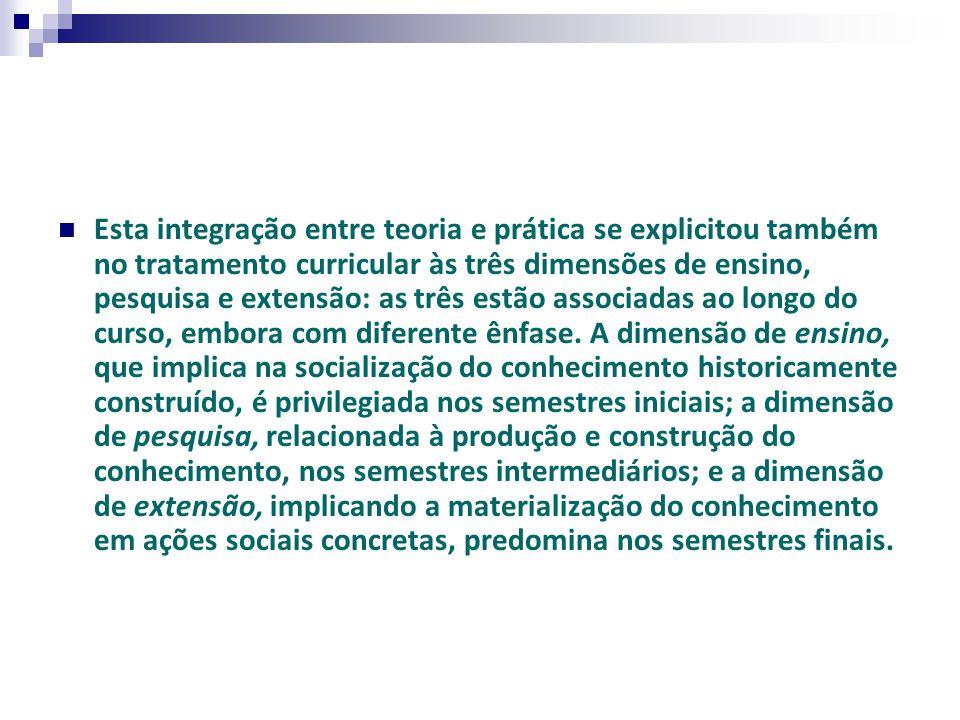 Esta integração entre teoria e prática se explicitou também no tratamento curricular às três dimensões de ensino, pesquisa e extensão: as três estão associadas ao longo do curso, embora com diferente ênfase.