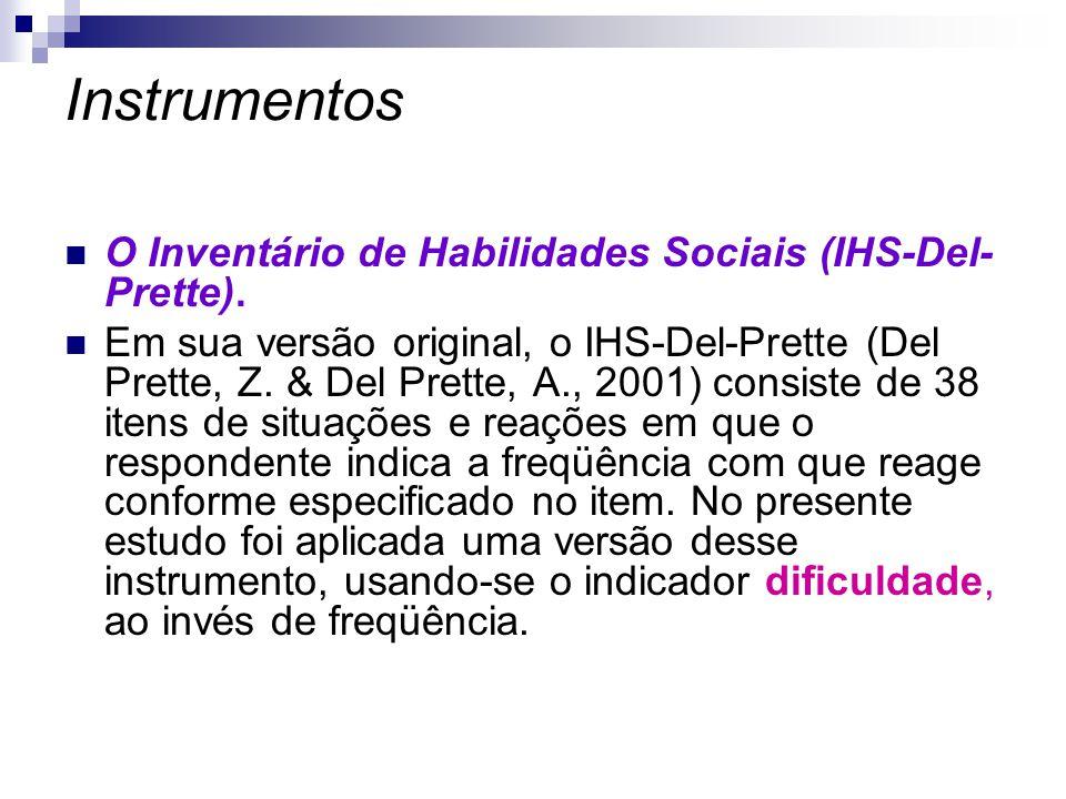 Instrumentos O Inventário de Habilidades Sociais (IHS-Del-Prette).