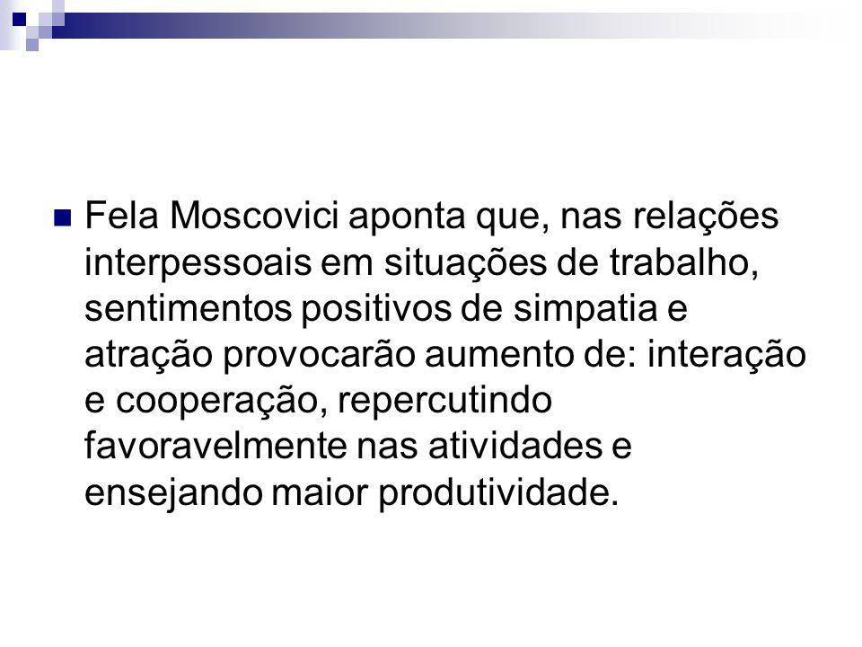 Fela Moscovici aponta que, nas relações interpessoais em situações de trabalho, sentimentos positivos de simpatia e atração provocarão aumento de: interação e cooperação, repercutindo favoravelmente nas atividades e ensejando maior produtividade.