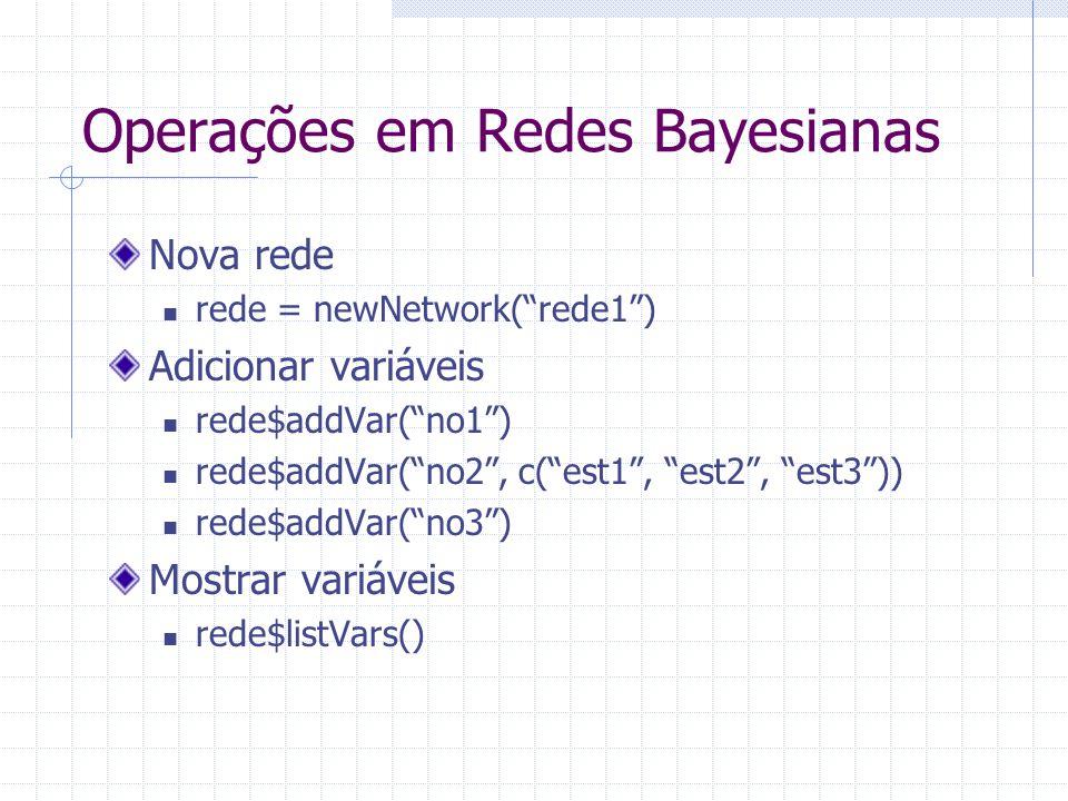Operações em Redes Bayesianas
