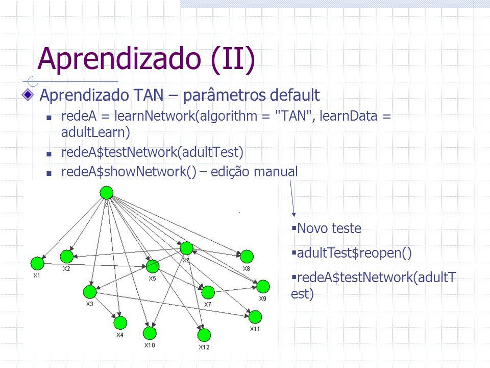 Aprendizado (II) Aprendizado TAN – parâmetros default