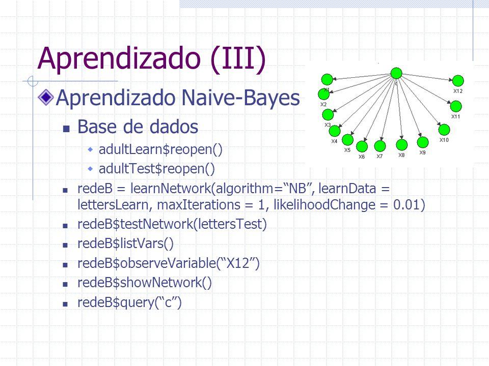 Aprendizado (III) Aprendizado Naive-Bayes Base de dados