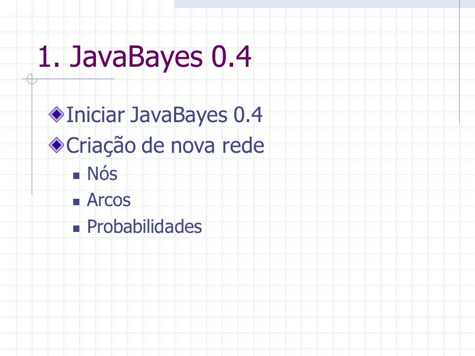 1. JavaBayes 0.4 Iniciar JavaBayes 0.4 Criação de nova rede Nós Arcos