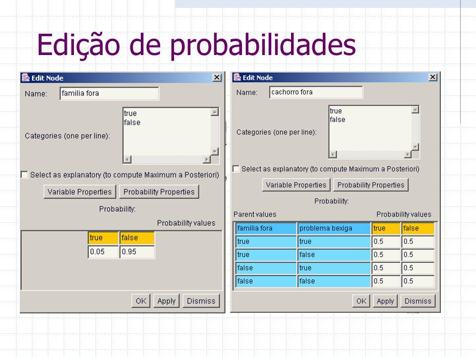 Edição de probabilidades
