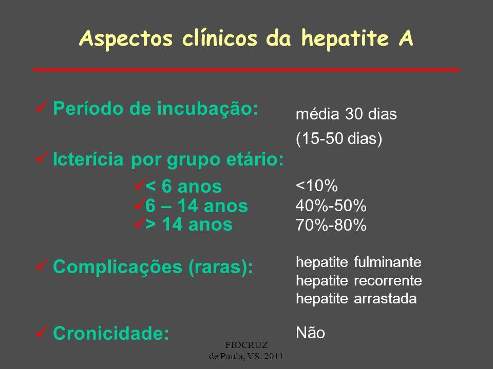 Aspectos clínicos da hepatite A
