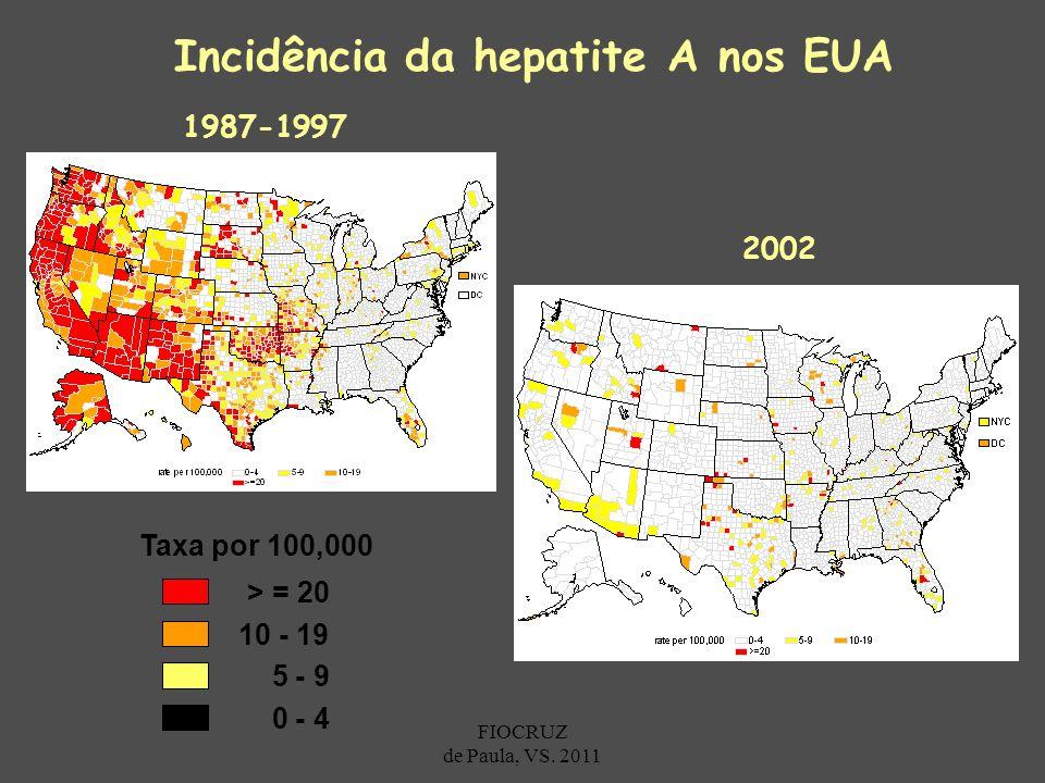 Incidência da hepatite A nos EUA