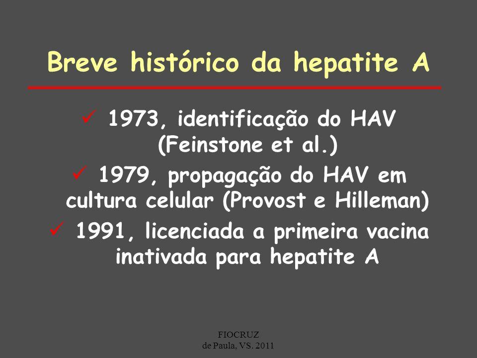 Breve histórico da hepatite A
