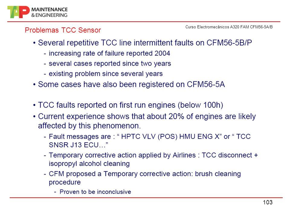 Problemas TCC Sensor