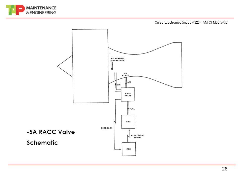 -5A RACC Valve Schematic