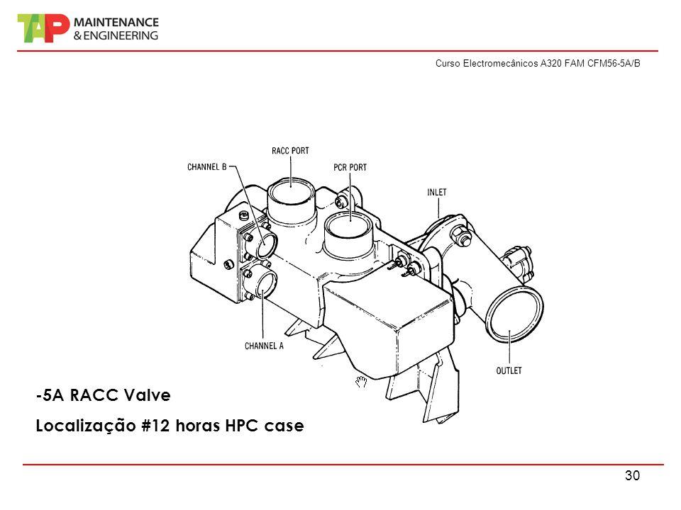 -5A RACC Valve Localização #12 horas HPC case