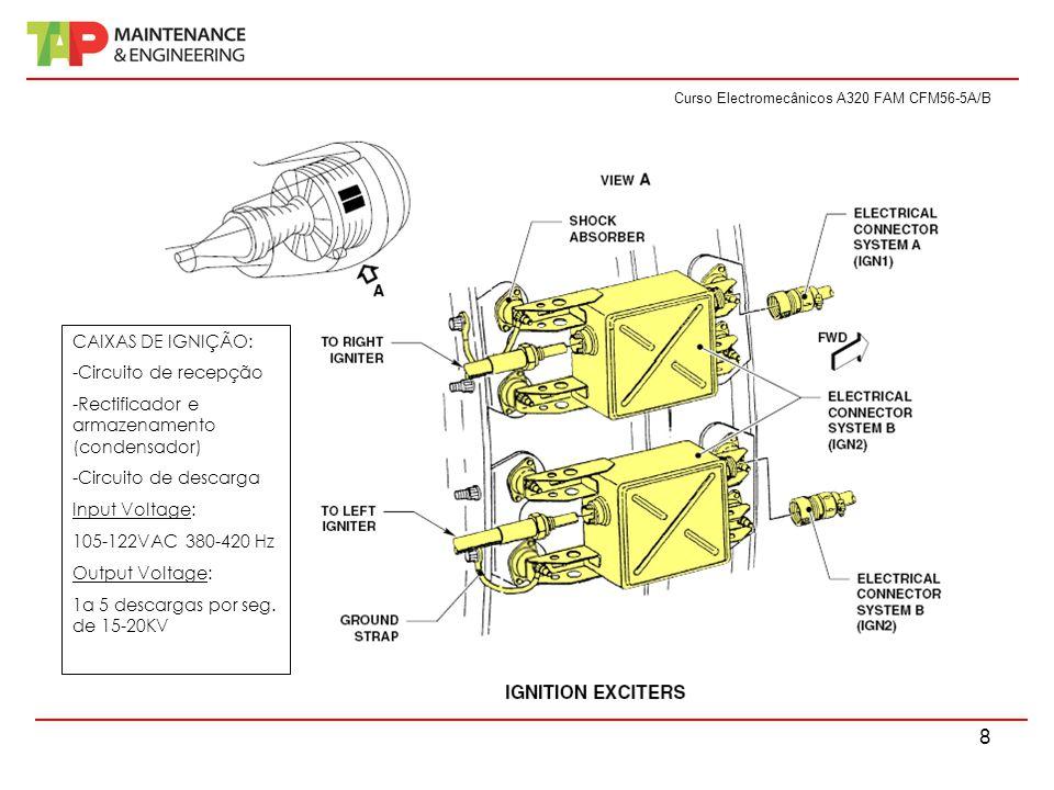 CAIXAS DE IGNIÇÃO: -Circuito de recepção. -Rectificador e armazenamento (condensador) -Circuito de descarga.