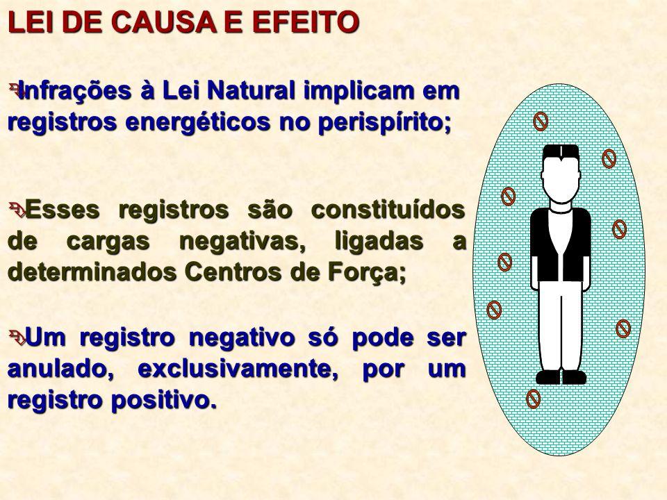 LEI DE CAUSA E EFEITO Infrações à Lei Natural implicam em registros energéticos no perispírito;