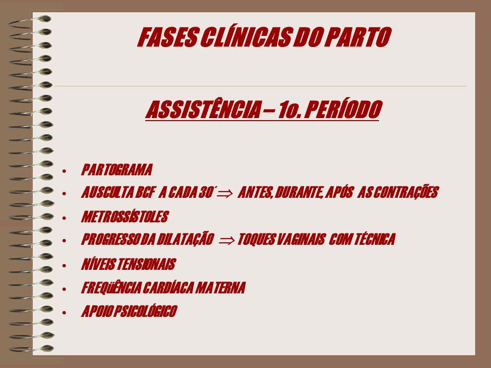 FASES CLÍNICAS DO PARTO