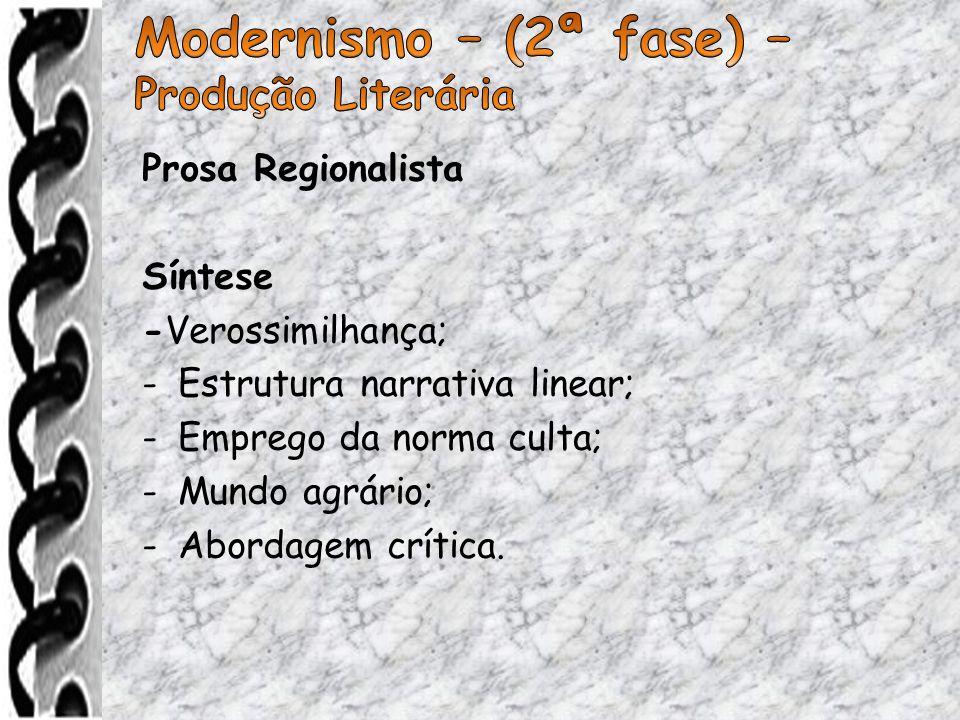 Modernismo – (2ª fase) – Produção Literária Prosa Regionalista Síntese