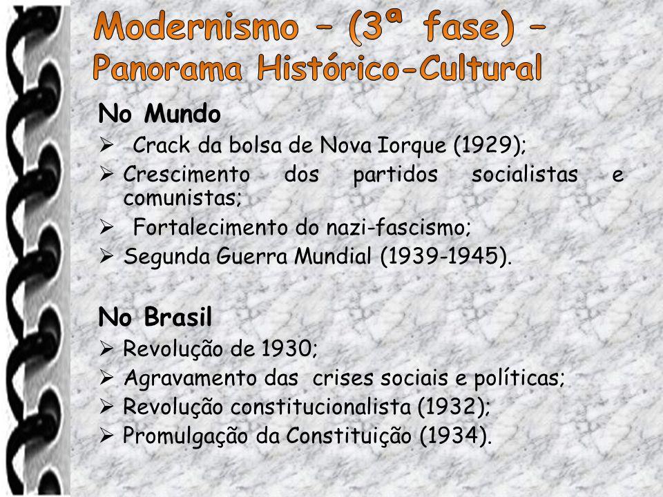 Modernismo – (3ª fase) – Panorama Histórico-Cultural No Mundo