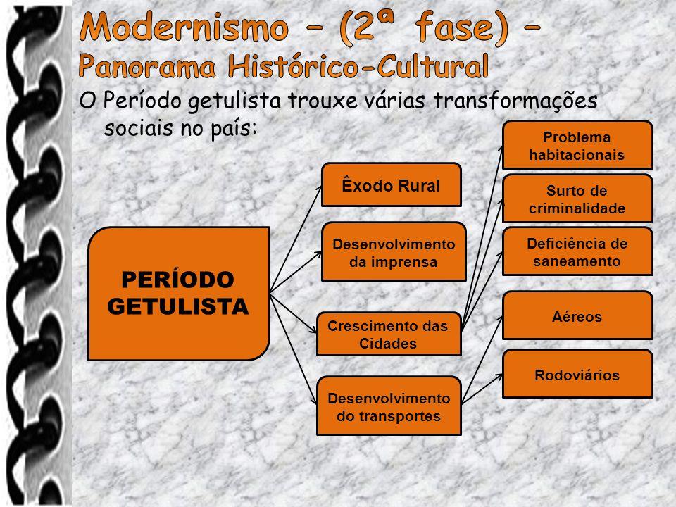 Modernismo – (2ª fase) – Panorama Histórico-Cultural