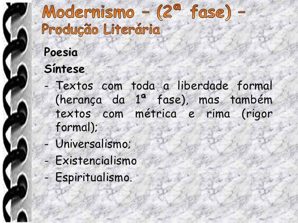 Modernismo – (2ª fase) – Produção Literária Poesia Síntese