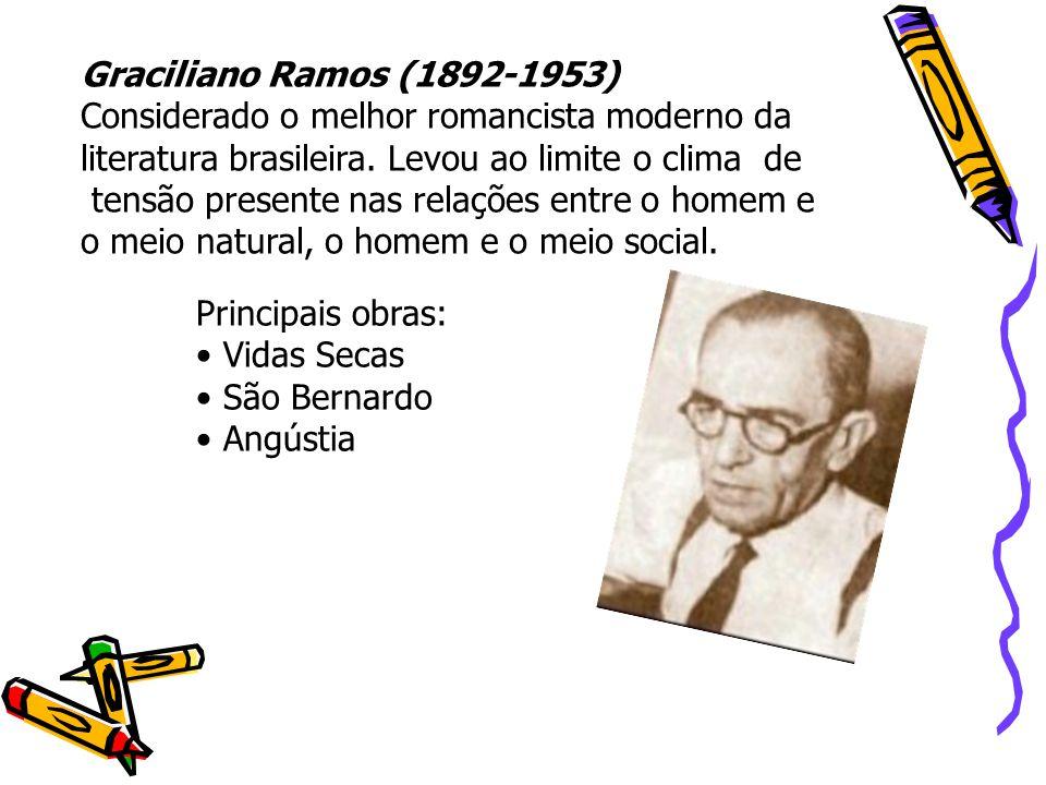 Graciliano Ramos (1892-1953) Considerado o melhor romancista moderno da. literatura brasileira. Levou ao limite o clima de.