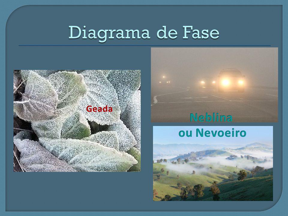 Diagrama de Fase Geada Neblina ou Nevoeiro