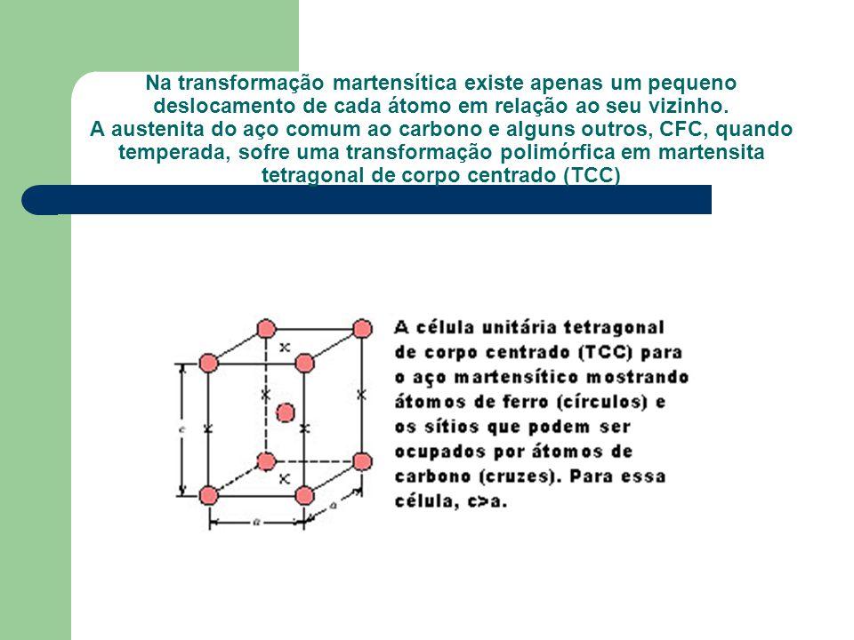 Na transformação martensítica existe apenas um pequeno deslocamento de cada átomo em relação ao seu vizinho.