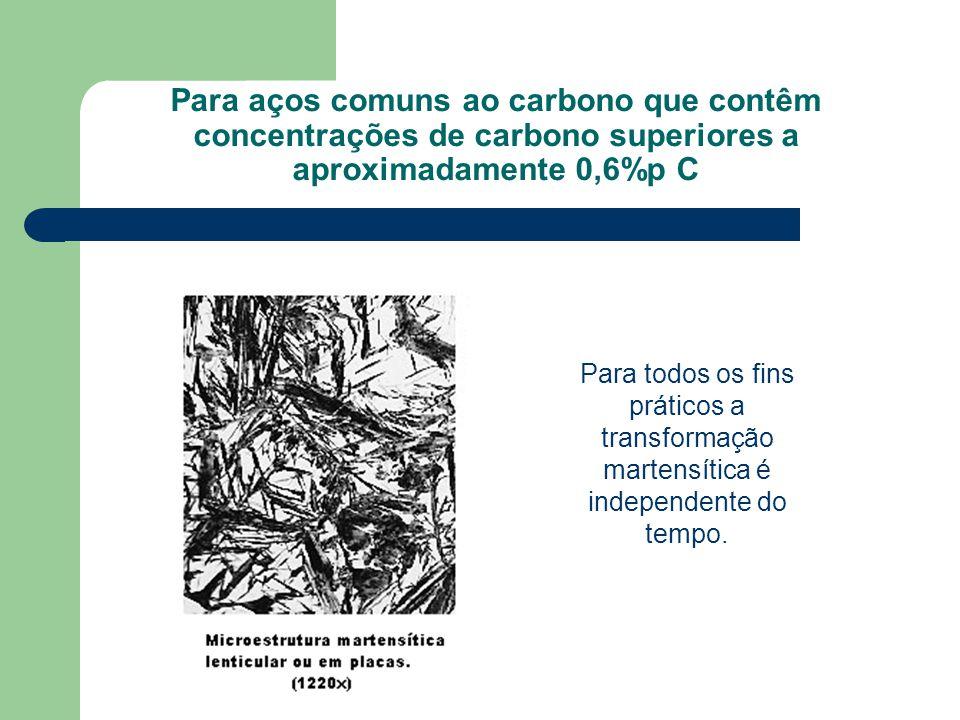 Para aços comuns ao carbono que contêm concentrações de carbono superiores a aproximadamente 0,6%p C
