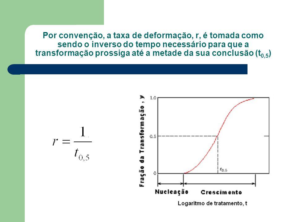 Por convenção, a taxa de deformação, r, é tomada como sendo o inverso do tempo necessário para que a transformação prossiga até a metade da sua conclusão (t0,5)