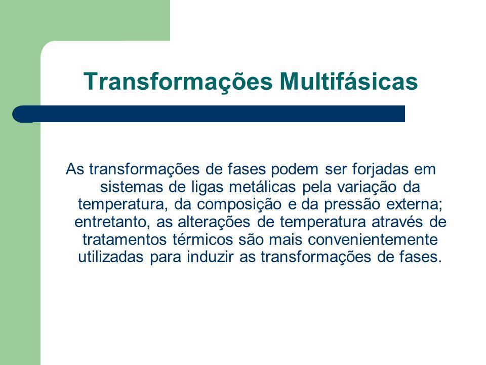 Transformações Multifásicas