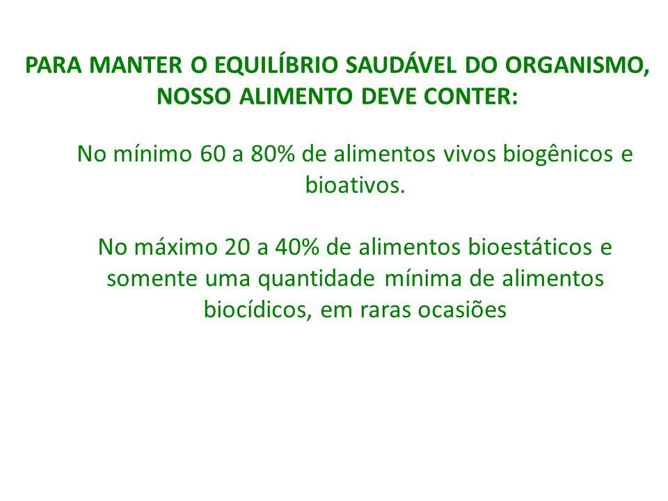 No mínimo 60 a 80% de alimentos vivos biogênicos e bioativos.